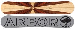 Arbor A-Frame