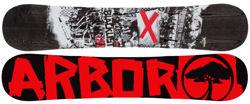 Arbor Blacklist