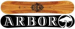 Arbor Element RX