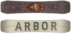 Arbor Draft