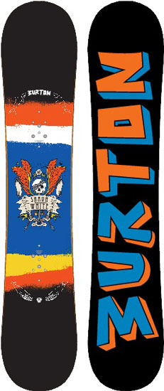 how to buy the right snowboard