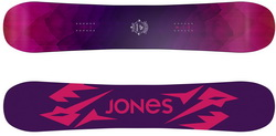 Jones Twin Sister