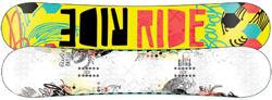 Ride Farah
