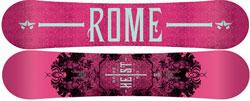Rome Heist