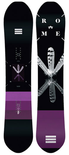 Rome Winterland 2018 Snowboard Review